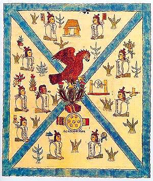 Propiedades del aguacate, la fruta descrita en el antiguo Códice Mendoza